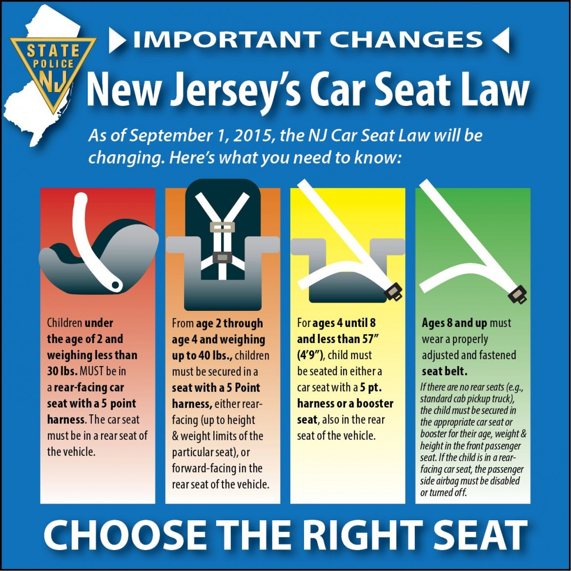 New NJ Car Seat Law Goes Into Effect Today